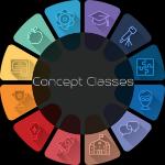 Concept Classes